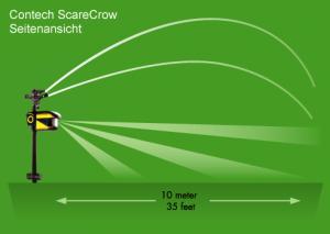 Contech ScareCrow Wasserstrahl Reichweite